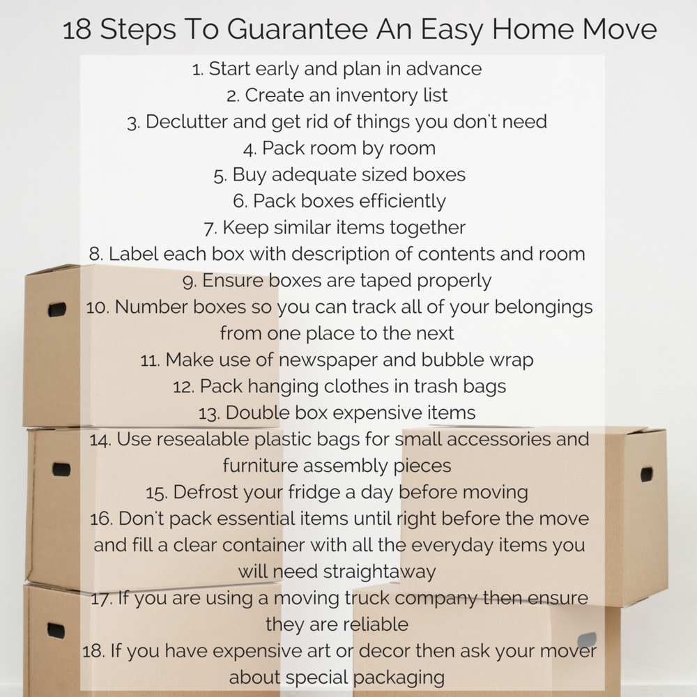 steps for a successful move