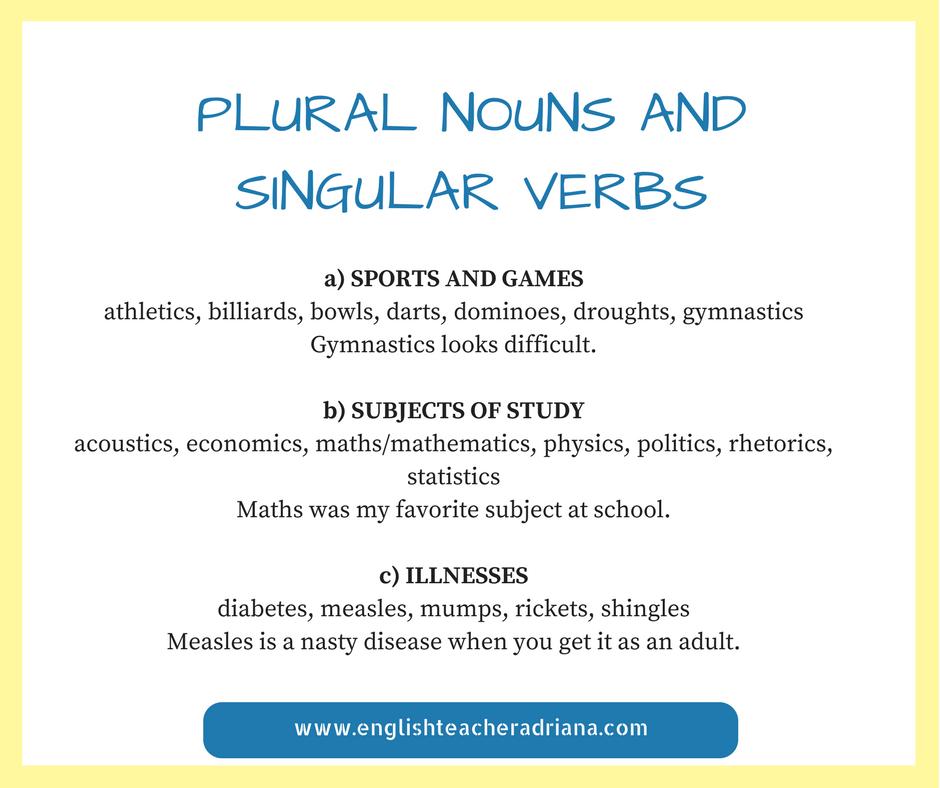 plural nouns and singular verbs