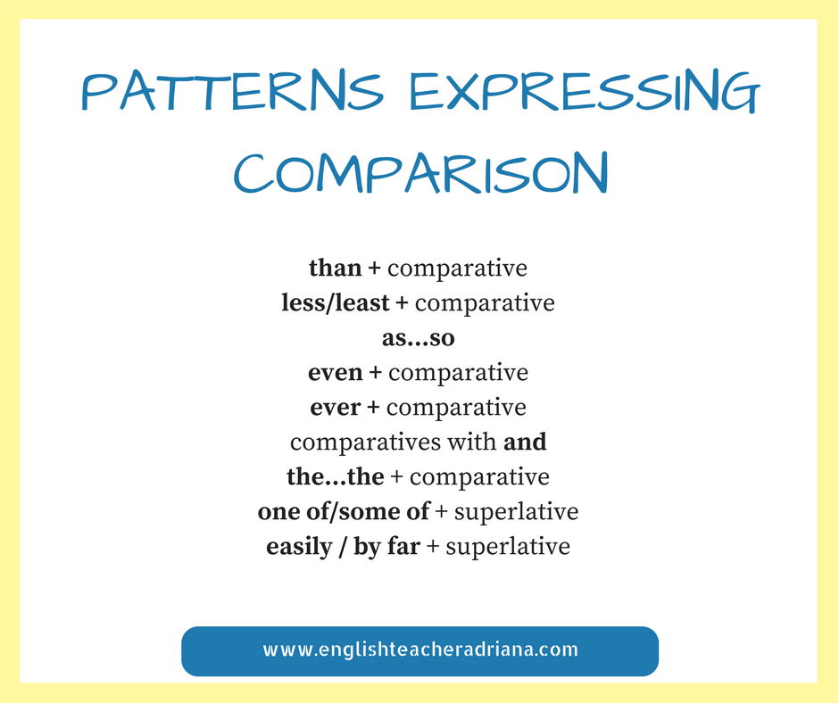 Patterns expressing comparison