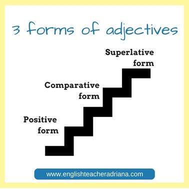 English Grammar, Adjectives