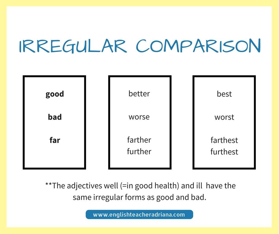 English Grammar, Irregular Comparison