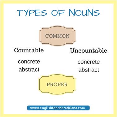 English Grammar Types of Nouns