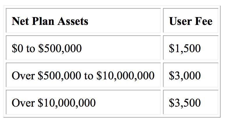 Net Plan Assets