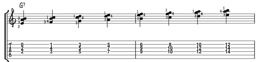 Wie finde ich gute Voicings für G7 auf der Jazzgitarre?
