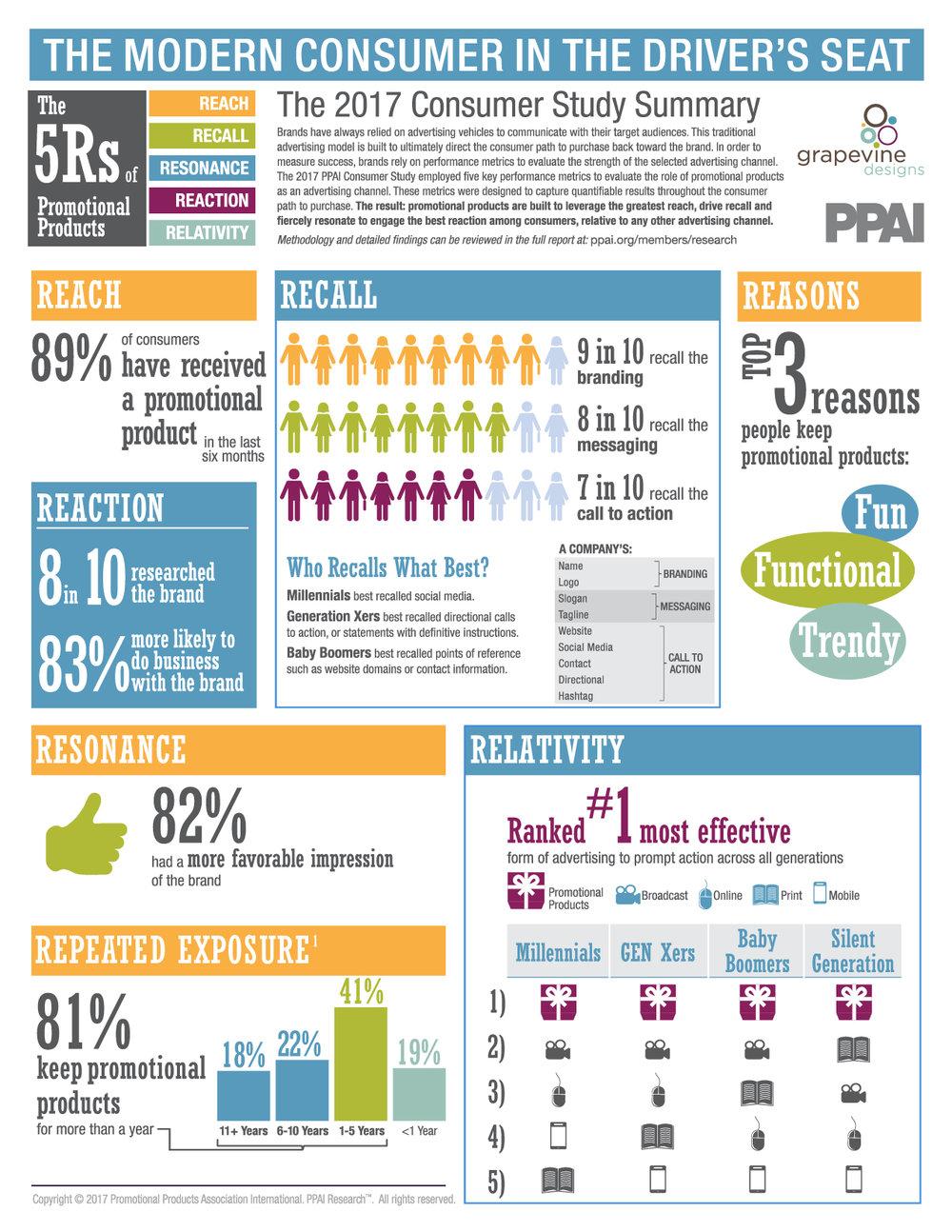 Consumer Study 2017 - Infographic-01.jpg