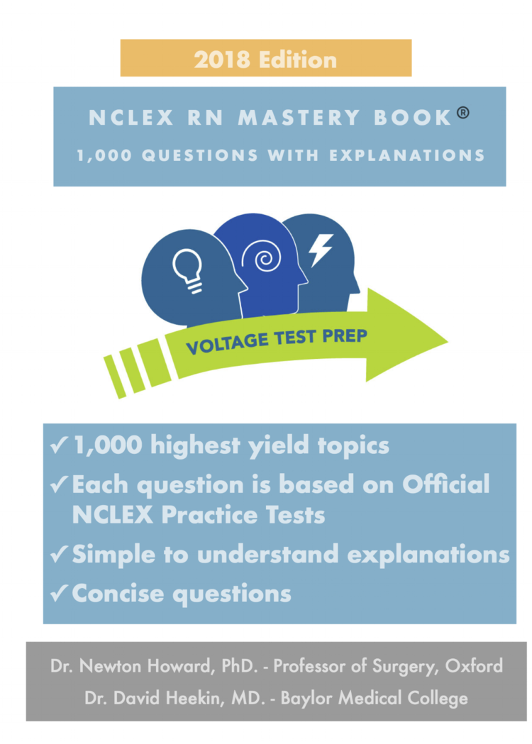 Voltage Test Prep Nclex Content Products