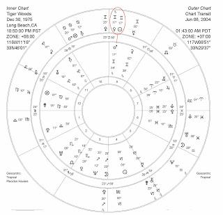 Evolutionary Astrology Blog — Kosmic Mind