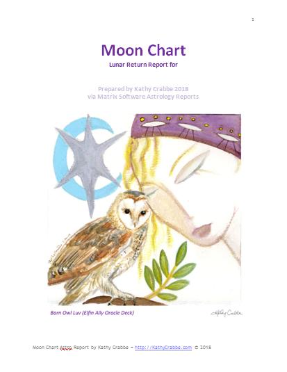 Moon Chart $25
