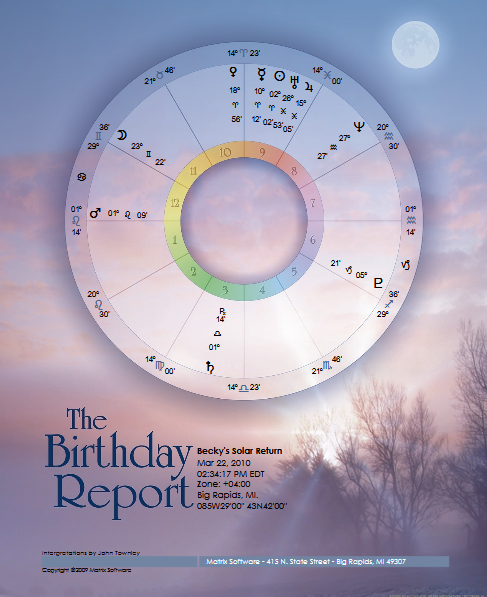 Birthday Report by Kathy Crabbe