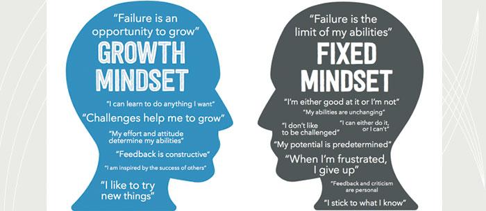 Growth-versus-Fixed-mindset.jpg