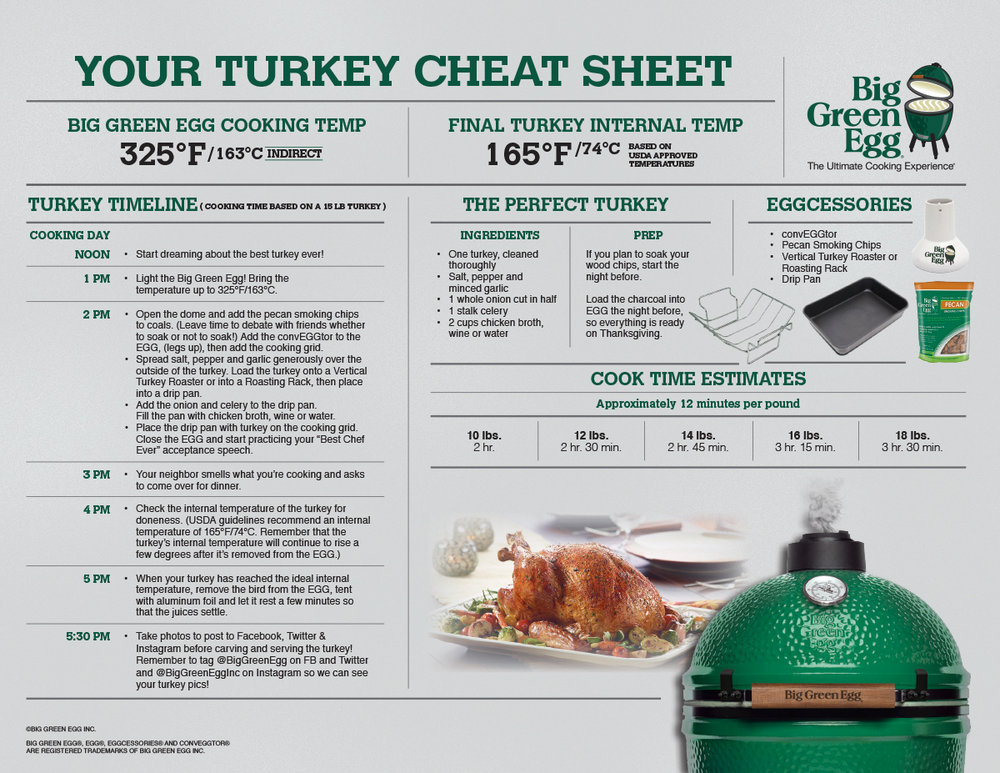 BGE-Turkey-Cheat-Sheet.jpg