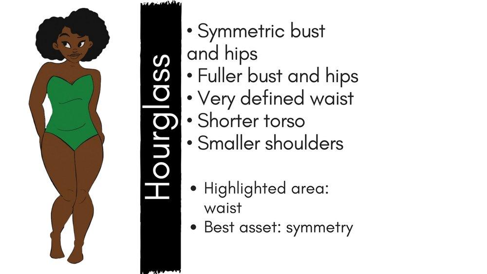 Hourglass Info.jpg