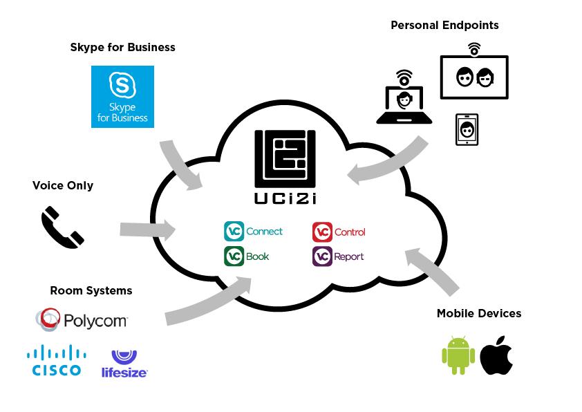 skype-for-business-integration.png