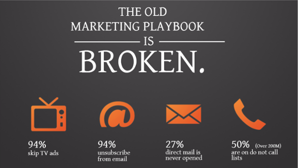 HubSpot  one of the leaders of the digital marketing world, puts out great content constantly to further prove how the way we market to consumers has changed.