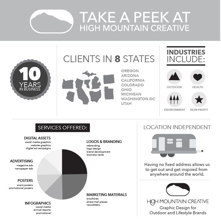 HMC Infographic Square 2018-01.png