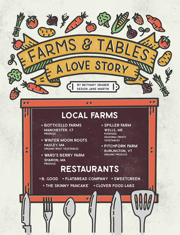 Farms Tables A Love Story To Market Magazine - Farm to table near me