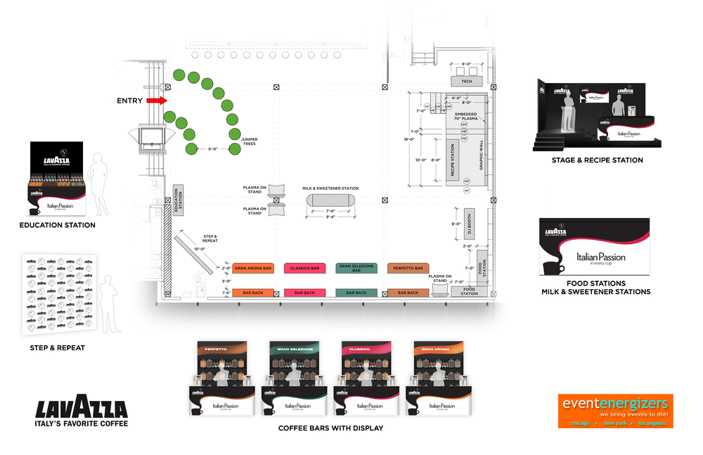 "Lavazza ""product launch"" - ground plan"