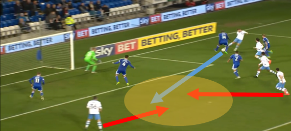 Timing plays a vital role in making your run into the box to score a goal.