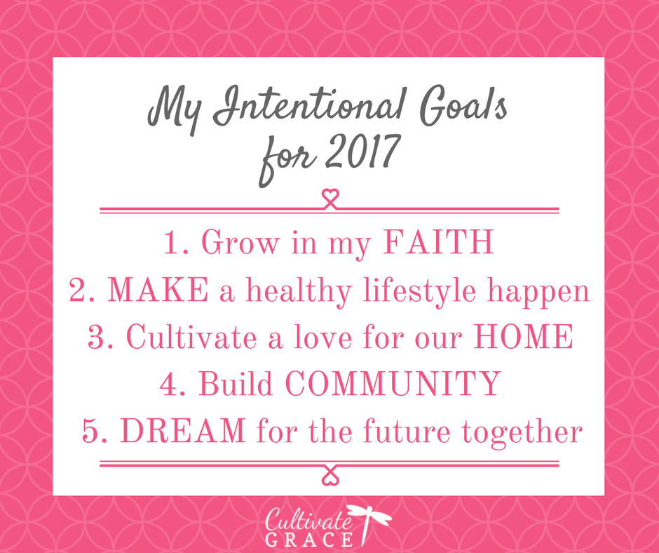 Intentional Goal-Setting Tips from Cultivate Grace