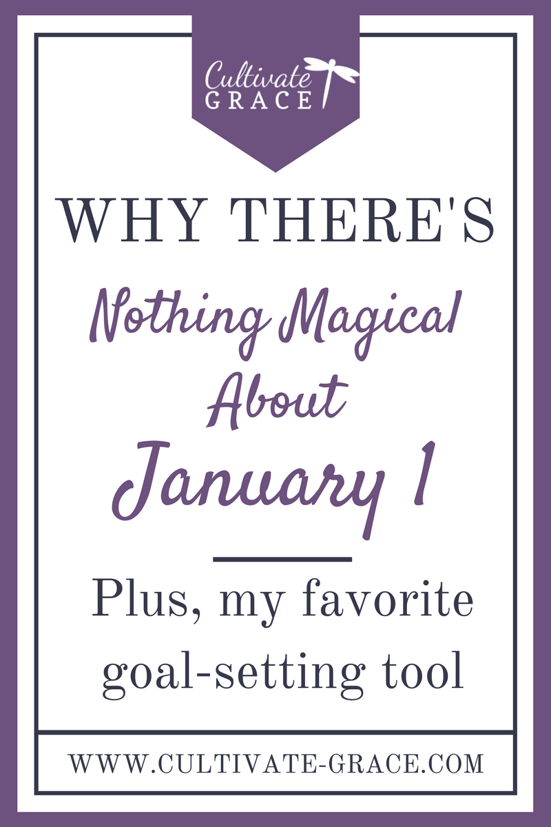 Goal-Setting Tips & Encouragement - Cultivate Grace