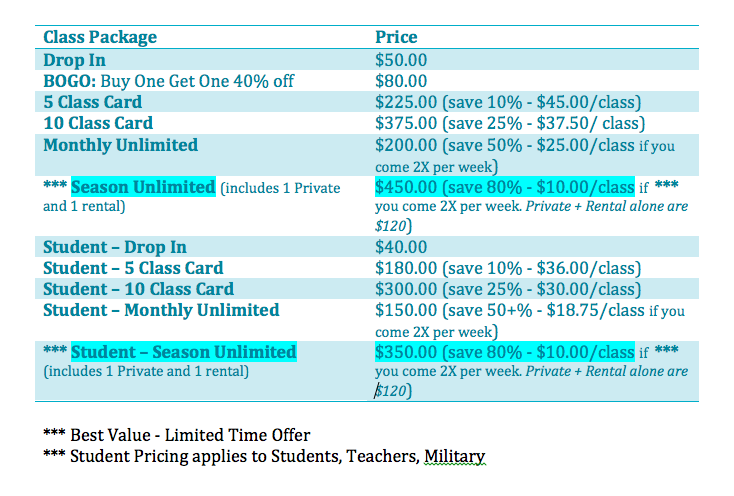 Pricing for classes