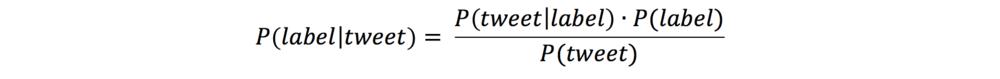 Bayes Formula.