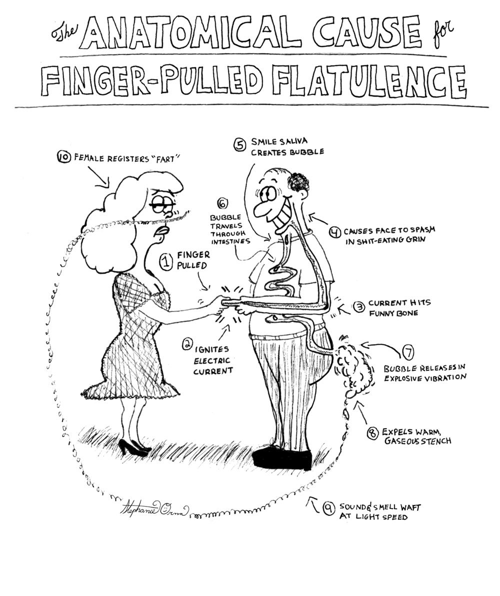 finger-pull-fart