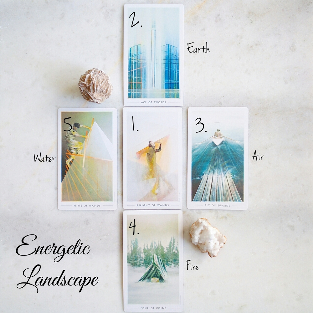 Cards featured are from the Fountain Tarot.
