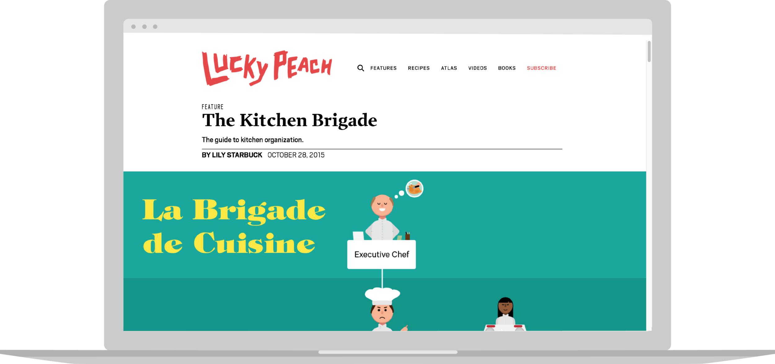 Kitchen Brigade 🍴 — Carolyn Bahar