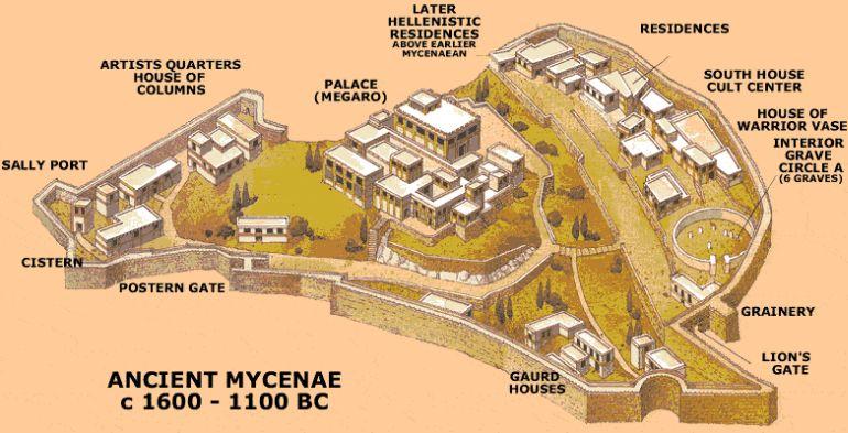 Reconstruction of Mycenae