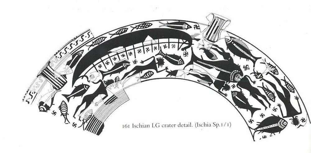 Fig.4: Late Geometric Ischian Krater. Source: John Boardman 1998.