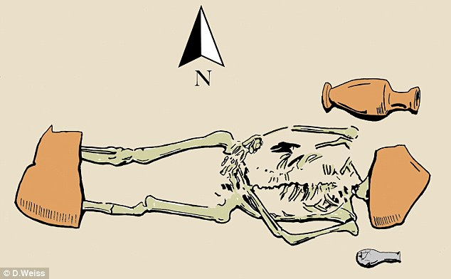 This drawing of tomb 653 from the ancient Greek Passo Marinaro cemetery in Kamarina, Sicily, shows how one body was weighed down with large pieces of amphora, which had been placed on its head and feet. It is thought this may have been because people at the time feared the individual might rise from the dead