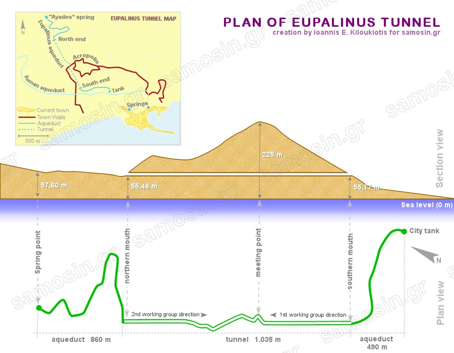 Topographic imaging of Eupalinos Tunnel