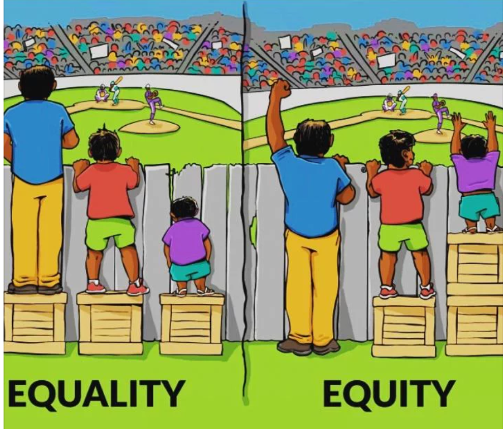 Graphic: http://indianfunnypicture.com/img/2013/01/Equality-Doesnt-Means-Justice-Facebook-Pics.jpg