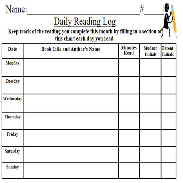 Use this log to record information for reading. For each day, record the name of the book, the author, the number of minutes read, and signatures. This log helps the student develop a daily reading habit.
