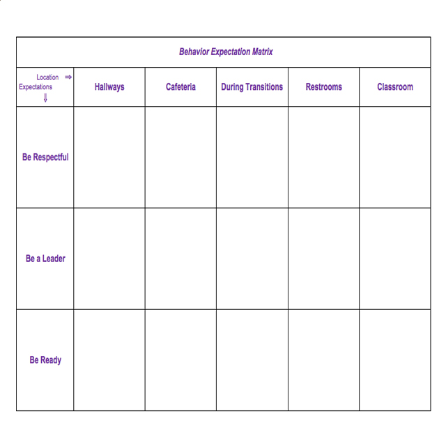 Behavioral Matrix Adopt and adapt this behavior matrix to review over with students while including there input. Don't just tell them the rules, discuss what the expectations look like.