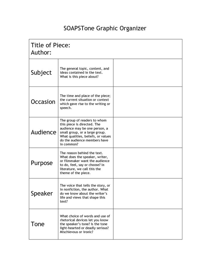 SOAPSTone Graphic Organizer The following is an  AP graphic organizer to be used for primary document analysis within the lesson.