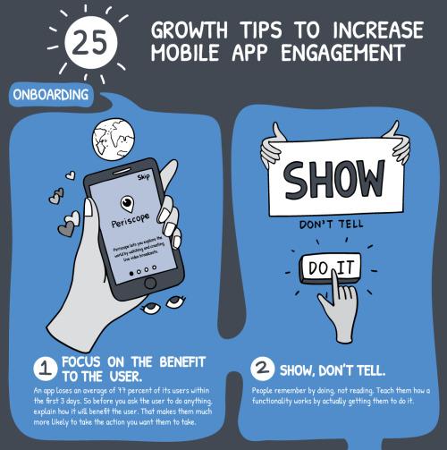 Upquire Infographics