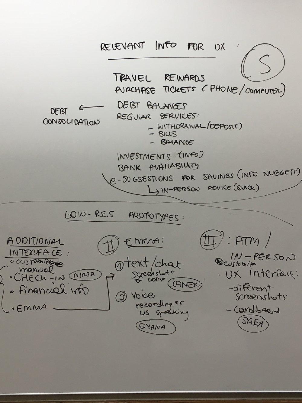 Prototype 1 Visual Outline 1.JPG