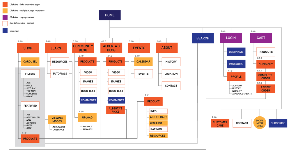 siteMap (1).png