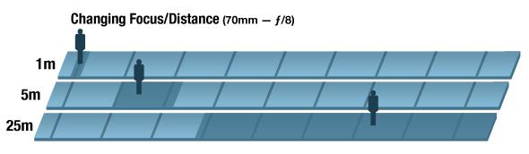 dof_distance.jpg