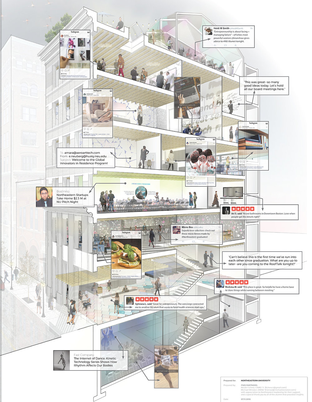 A concept design for a 21st-century alumni club: permeable instead of exclusive, multifunctional instead of formal, a hub of day-to-day activity, special events, visiting fellows and researchers, workspace for alumni, and high-end, contemporary design.    The space is shown activated, with social media mentions, news articles, Yelp reviews and more, demonstrating the digital brand potential of an activated and flexible physical space.