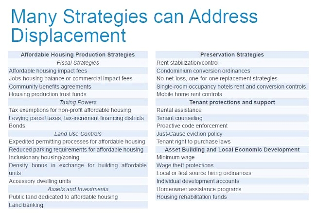 Strategies to address displacement