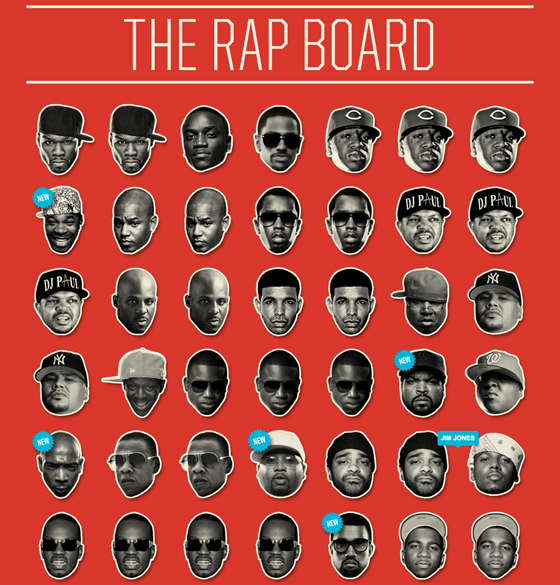 the rap board hip hop soundboard might wonder