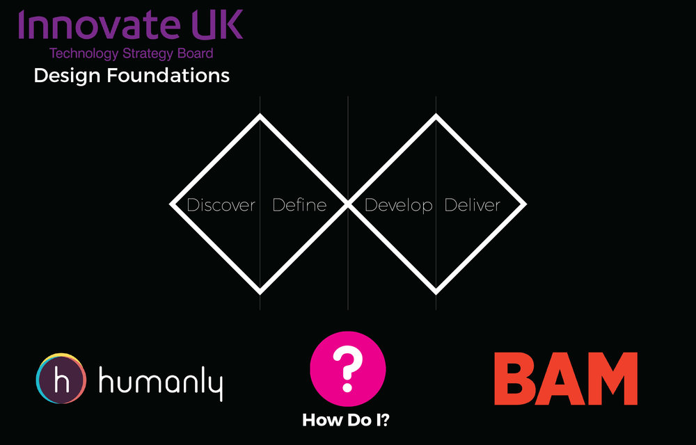 design foundations .jpg