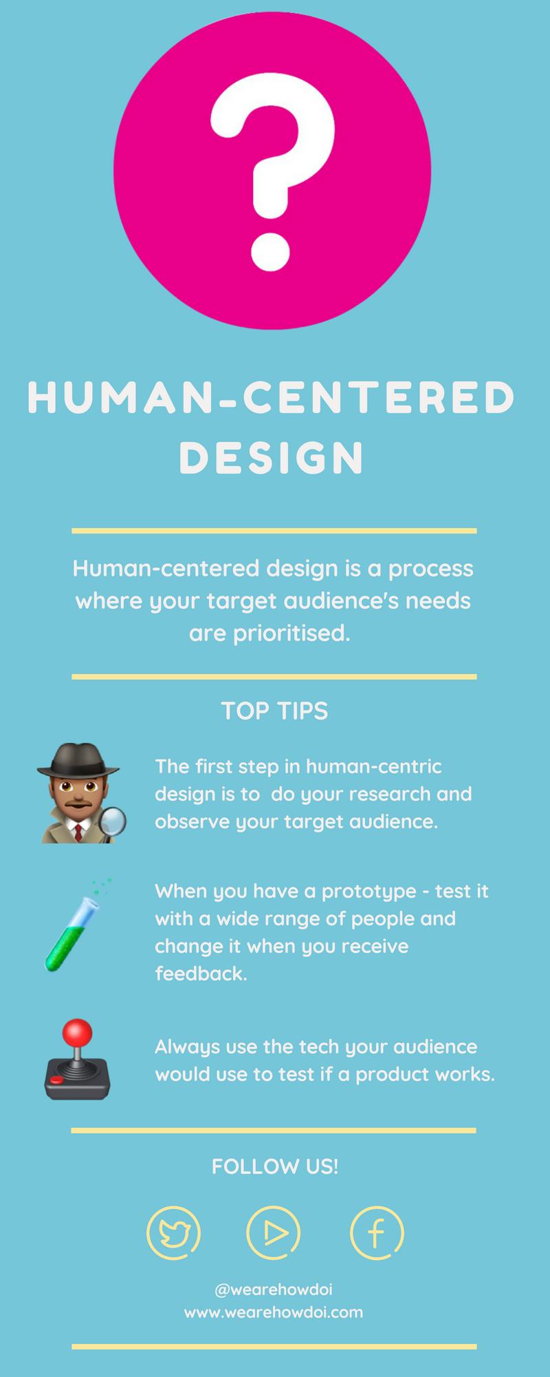 Human-centered design (2).png