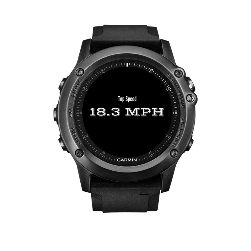 Garmin Top Speed for Blitzart