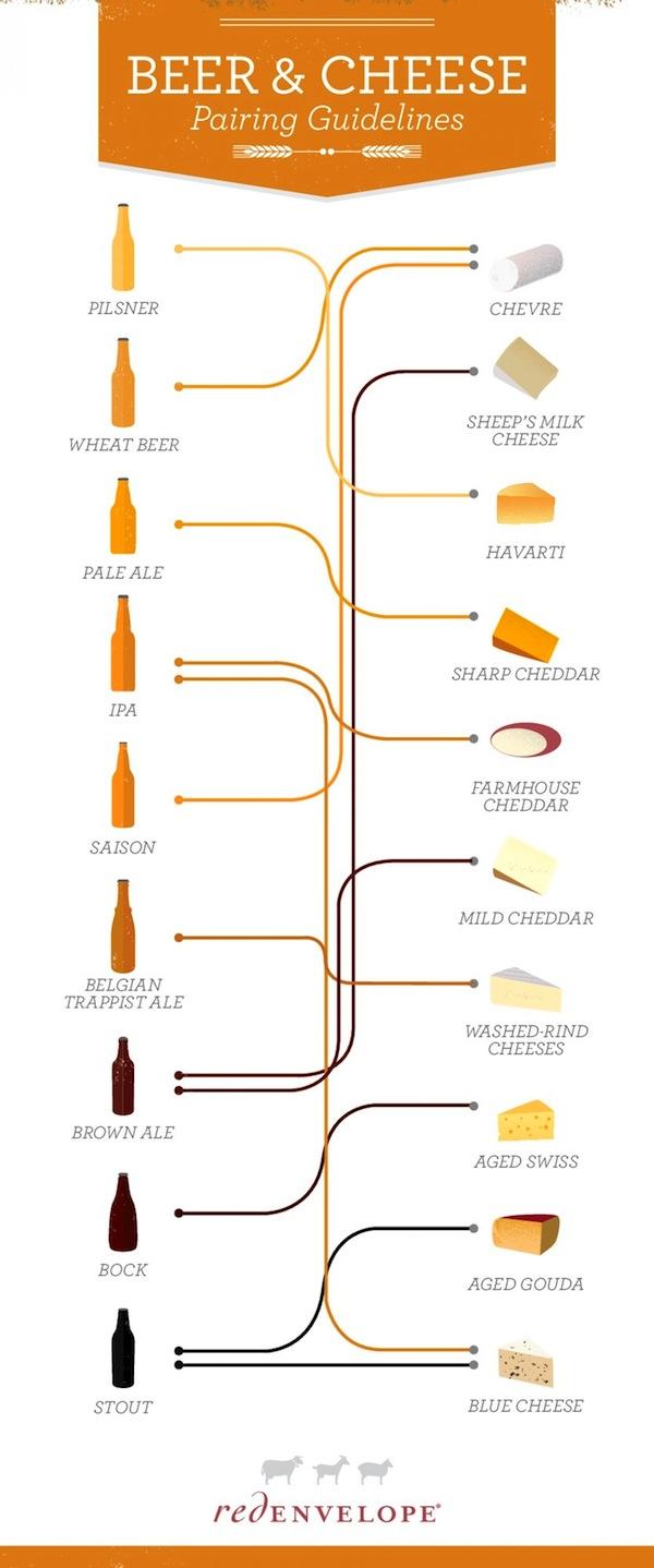 bira-ve-peynir-rehberi