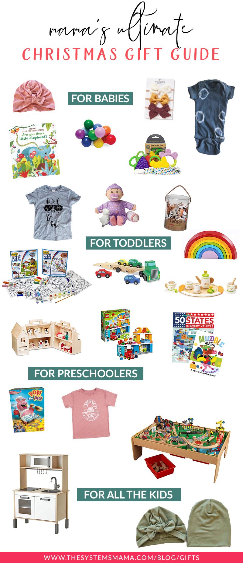 Christmas gift ideas for all the kids! #giftideas #giftguide #christmas #babygifts #toddlergifts