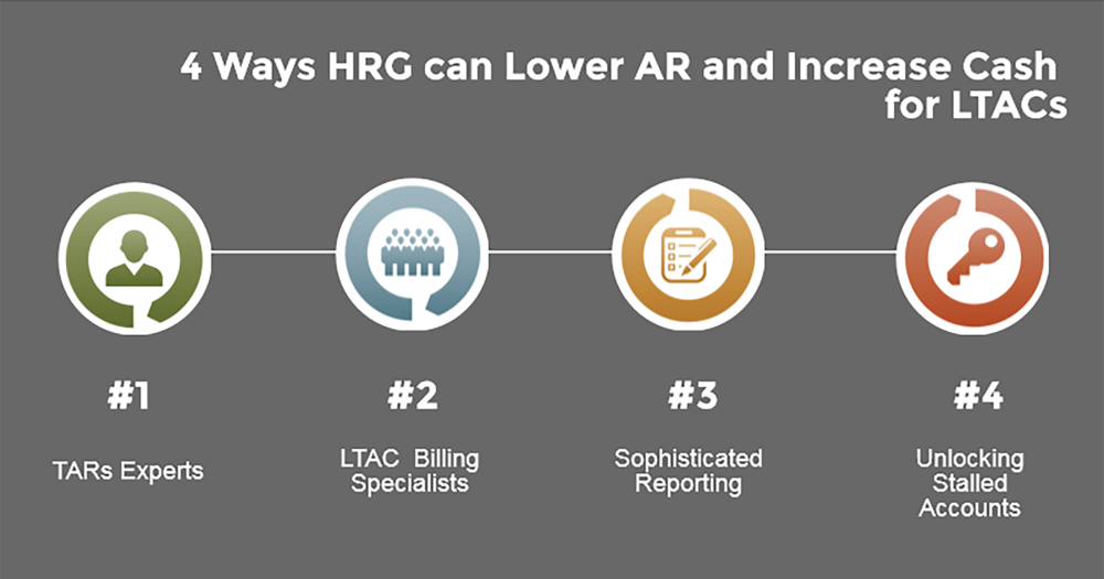 4 Ways HRG Helps Critical Access Hospitals